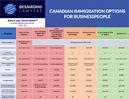 Immigration-Programs-Icon
